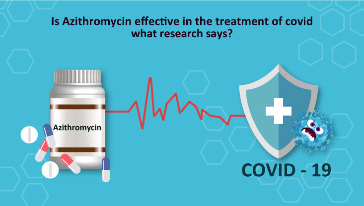 Is azithromycin effective in the treatment of covid