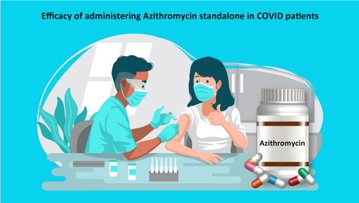 Azithromycin standalone in COVID patients
